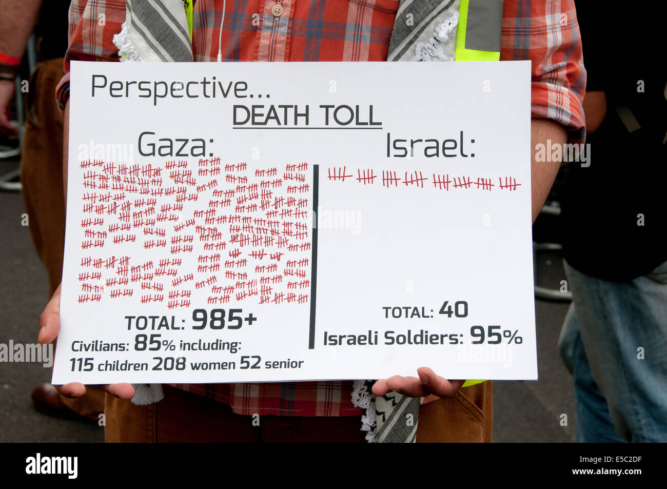 Demonstration against Israeli bombing of Gaza,  Large postcard with figures of the dead from Operation Protective - Stock Image
