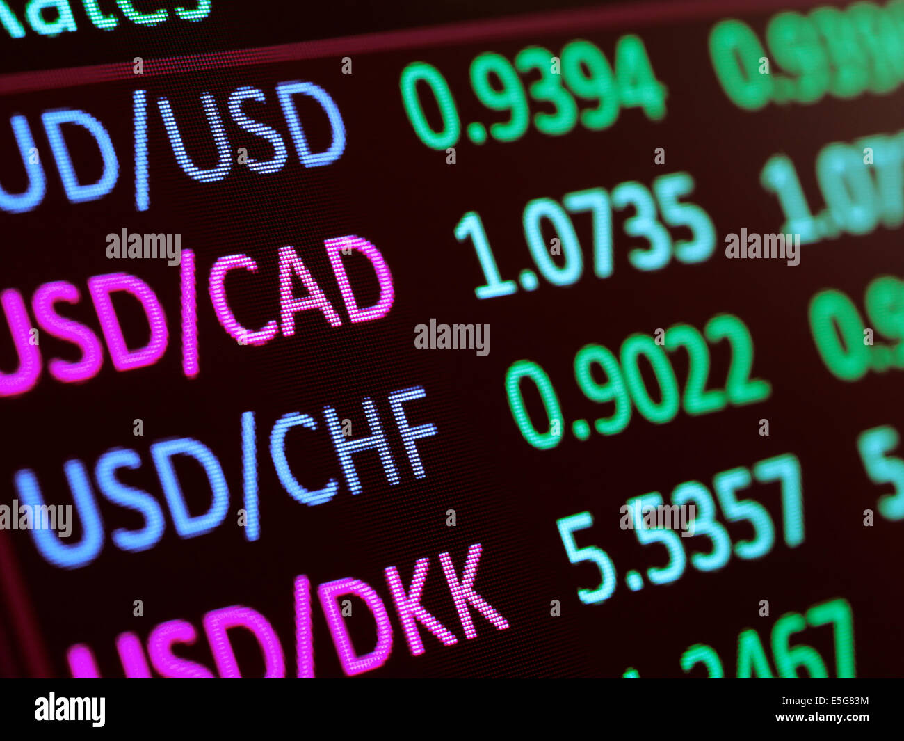 Forex currency exchange rates on LCD display closeup - Stock Image