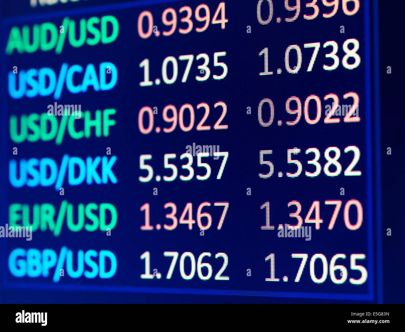 Forex currency exchange rates table on electronic display closeup - Stock Image
