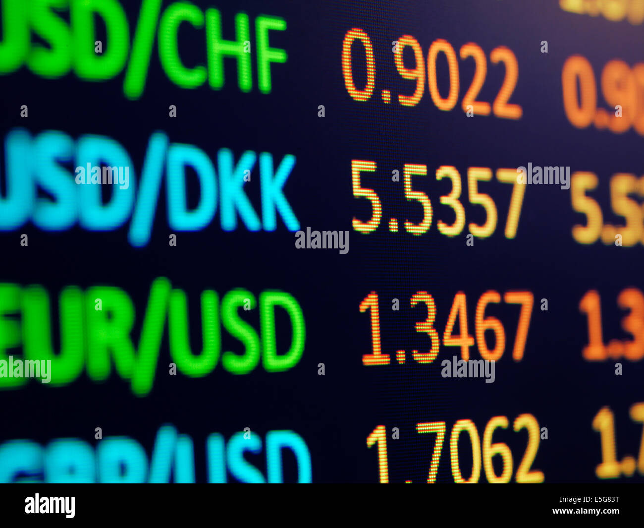 Forex currency exchange rates on electronic board closeup - Stock Image