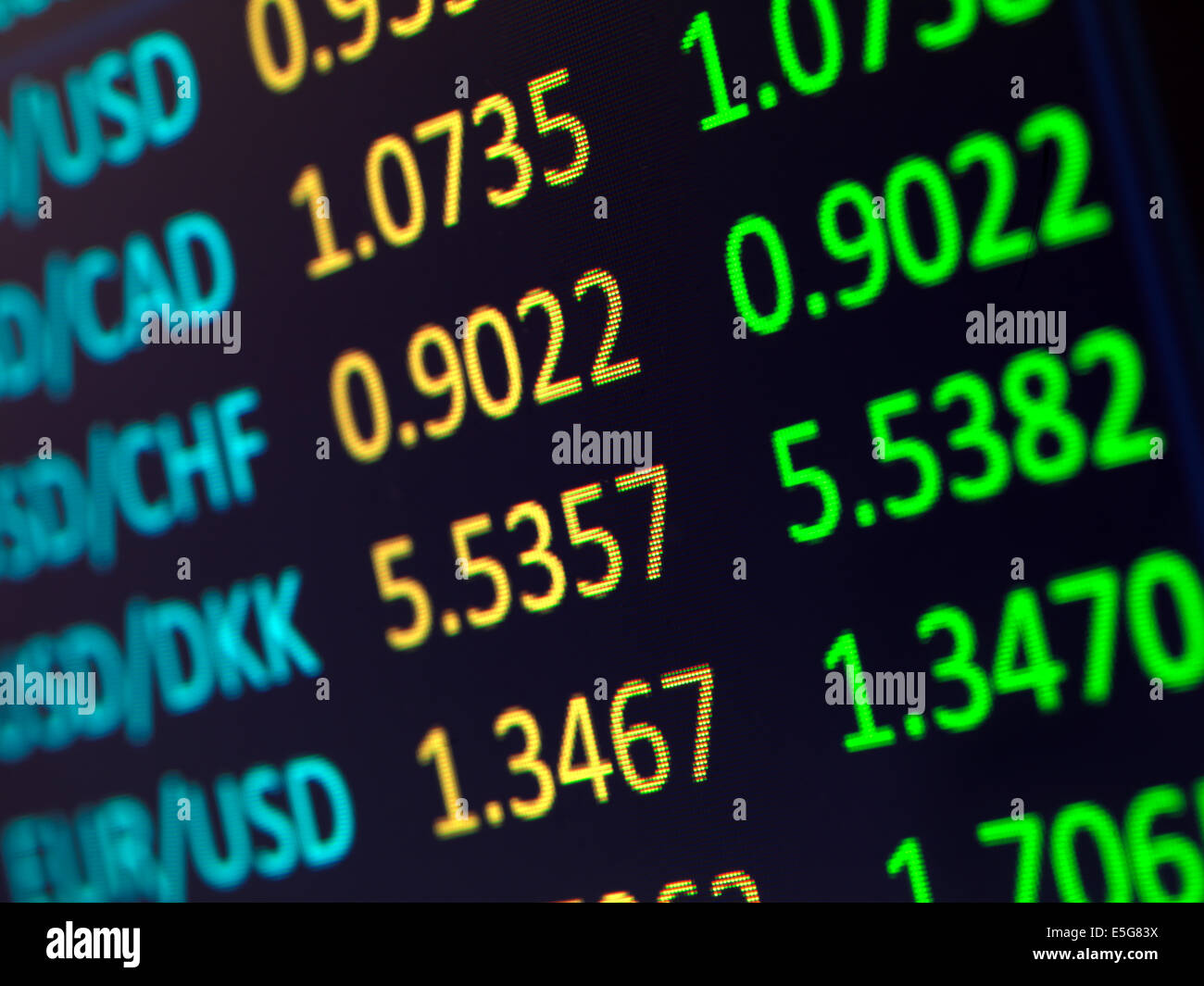 Foreign currency exchange closeup of rates on digital display - Stock Image