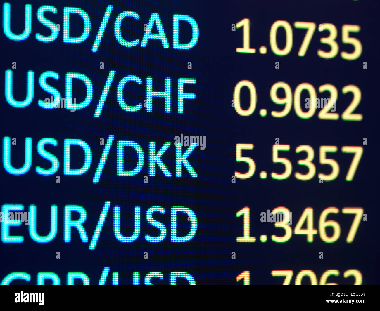 Closeup of Forex currency exchange rates on electronic display - Stock Image