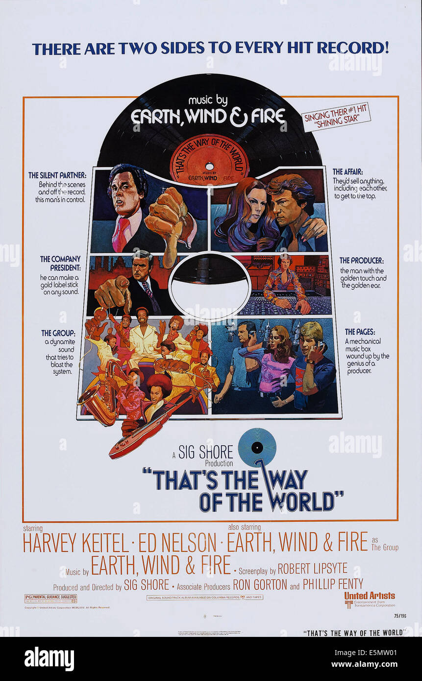 THAT'S THE WAY OF THE WORLD, US poster, Harvey Keitel (center right), Earth, Wind & Fire (bottom left), - Stock Image