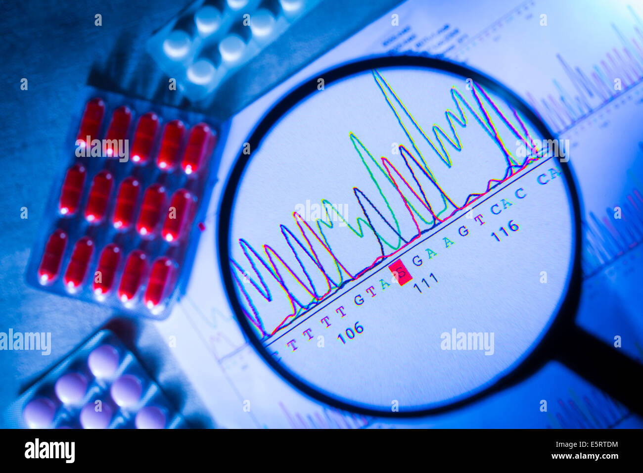 Magnifying glass over graphs showing the results of DNA (deoxyribonucleic acid) sequencing. - Stock Image