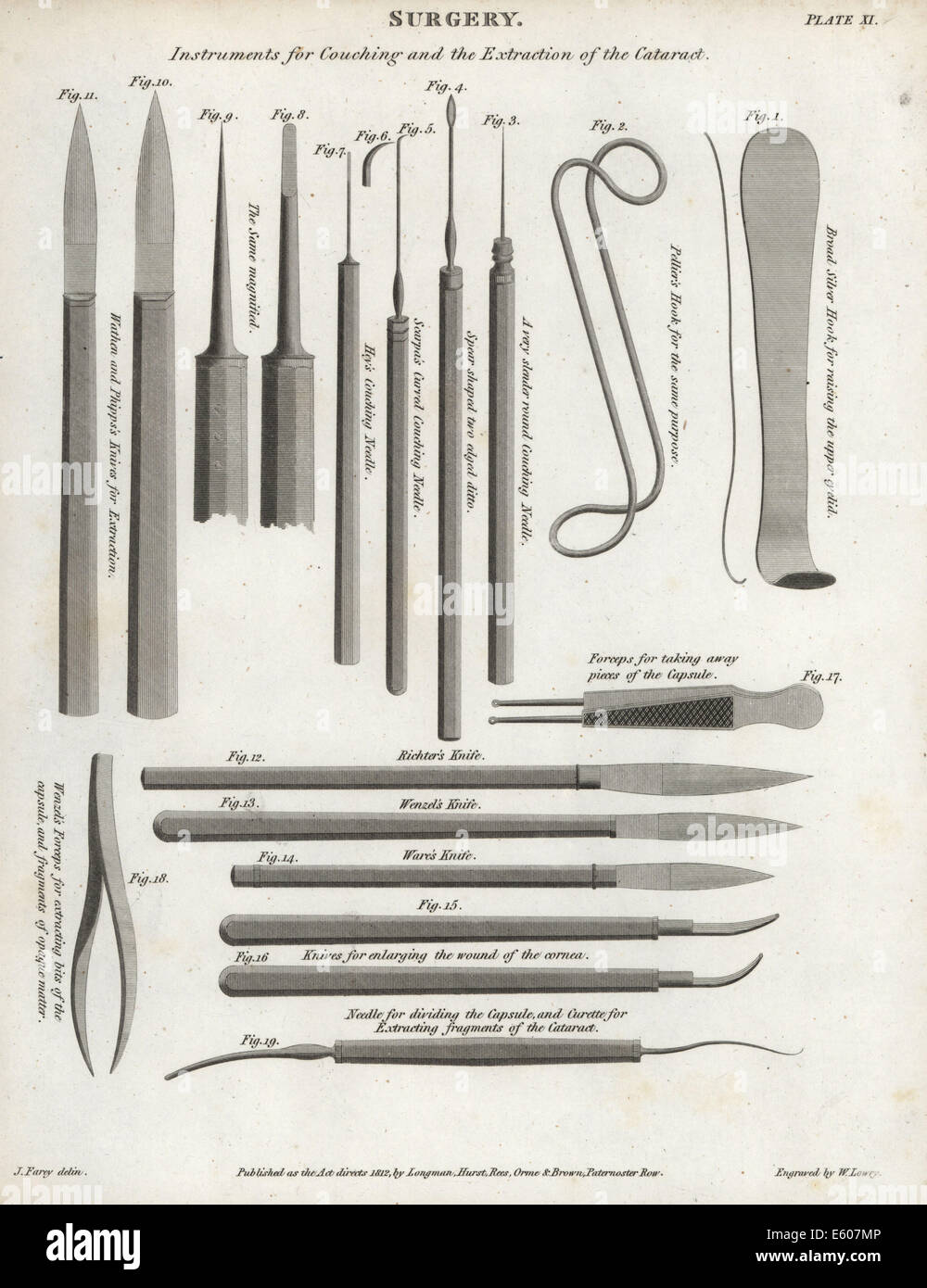 Surgical equipment for couching and the extraction of the cataract. - Stock Image