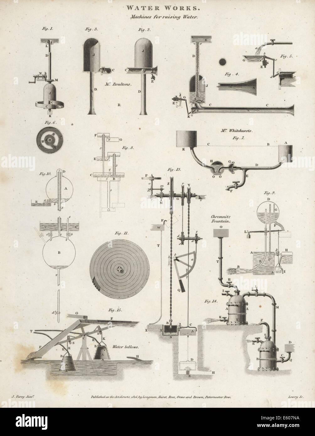 Water works, water bellows, Chremnitz fountain and Whitehurst's device. - Stock Image
