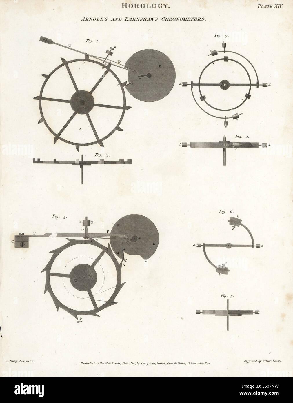 John Arnold's chronometer and Thomas Earnshaw's chronometer. - Stock Image