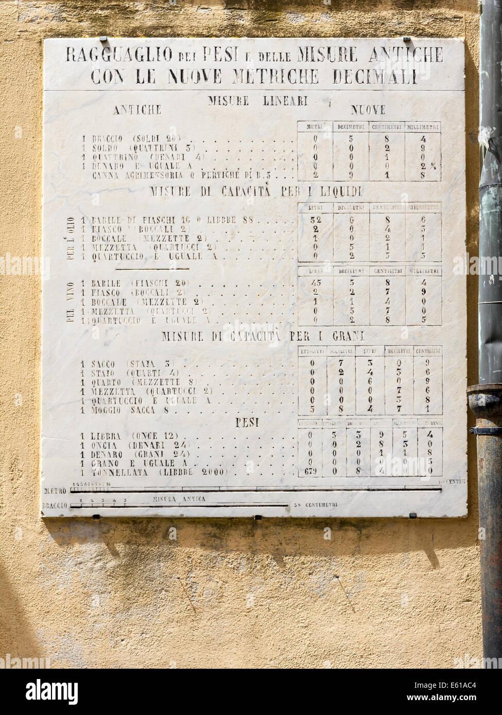 Metric system old plaque in Campiglia Marittima, a comune (municipality) in the Italian region Tuscany - Stock Image