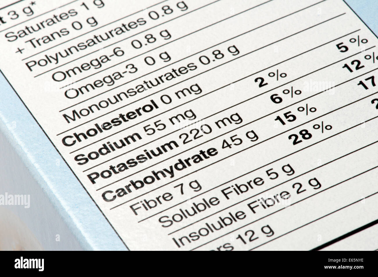 Detail Consumer food content label - Stock Image