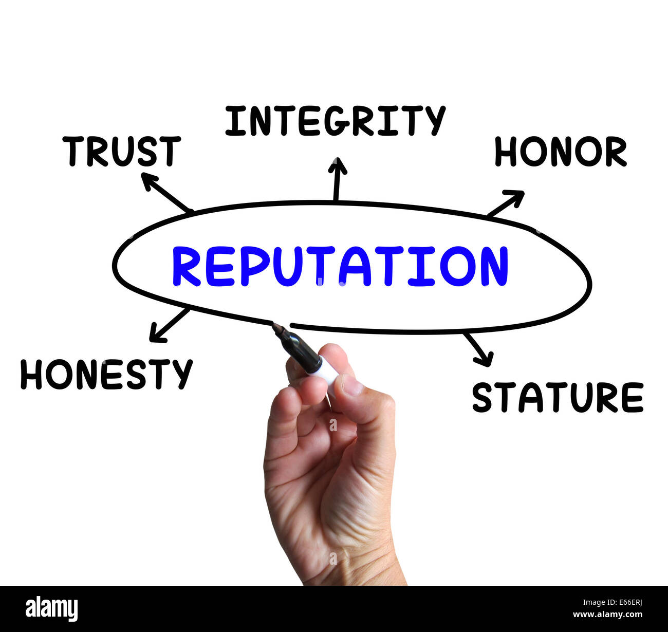 Reputation diagram meaning stature trust and credibility stock photo reputation diagram meaning stature trust and credibility ccuart Images