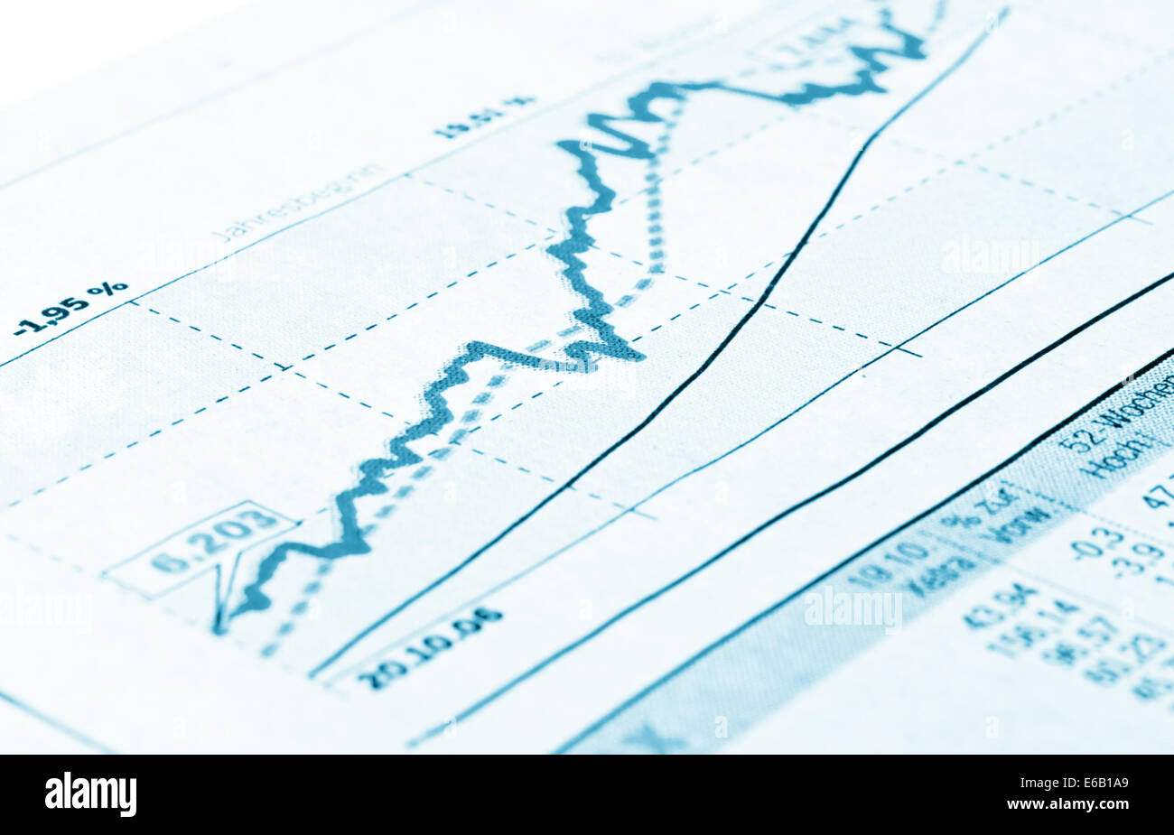 stock exchange,stock price,chart,performance - Stock Image