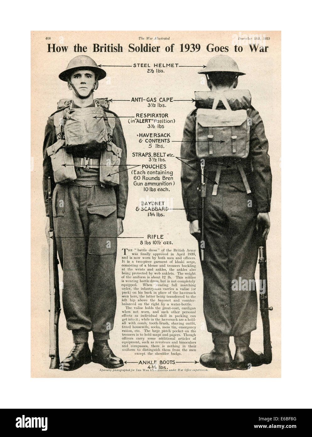 WW2 BRITISH ARMY SOLDIER UNIFORM 1930's Newspaper page showing a typical 'Tommy' British soldier at - Stock Image