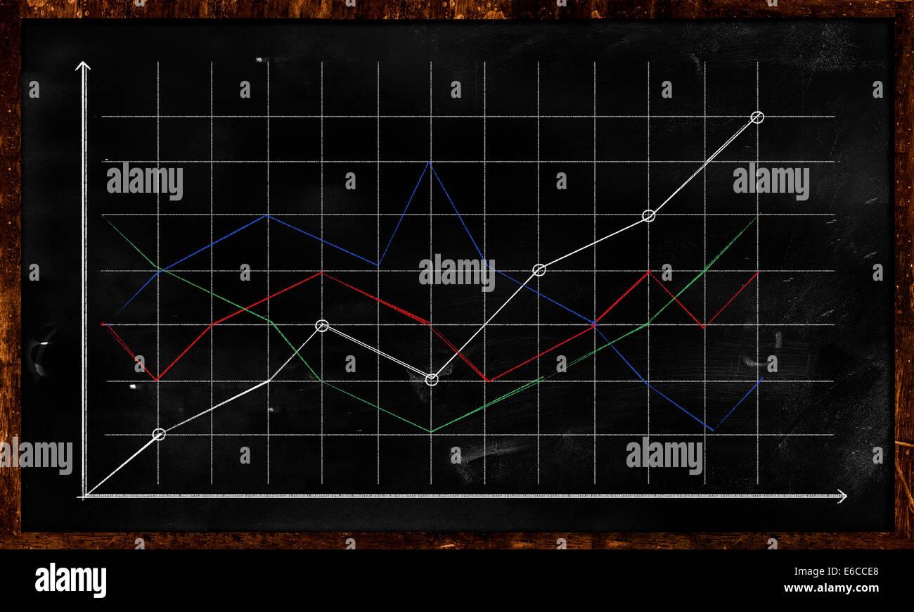 Multi Line Graph Increasing statistic on blackboard - Stock Image