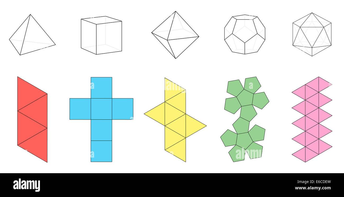 Net Diagram Of Platonic Solids - Block And Schematic Diagrams •