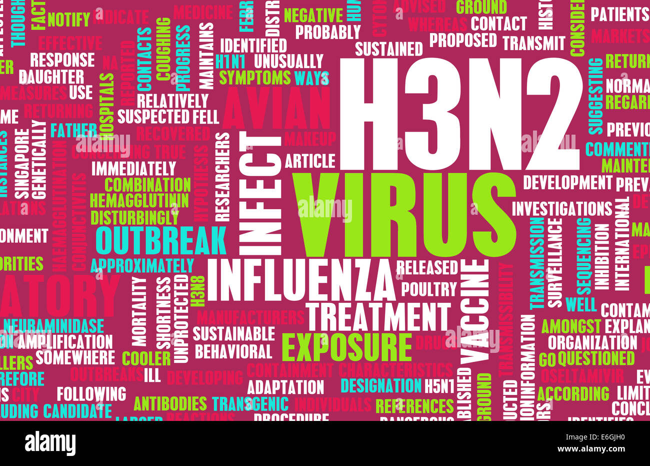 H3N2 Concept as a Medical Research Topic - Stock Image
