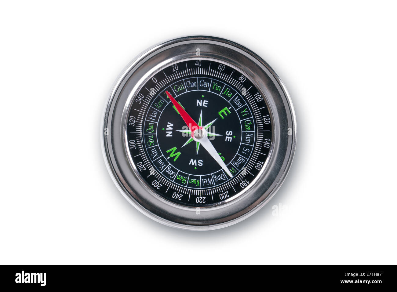 Guidance compass for your direction, isolated on white background. - Stock Image