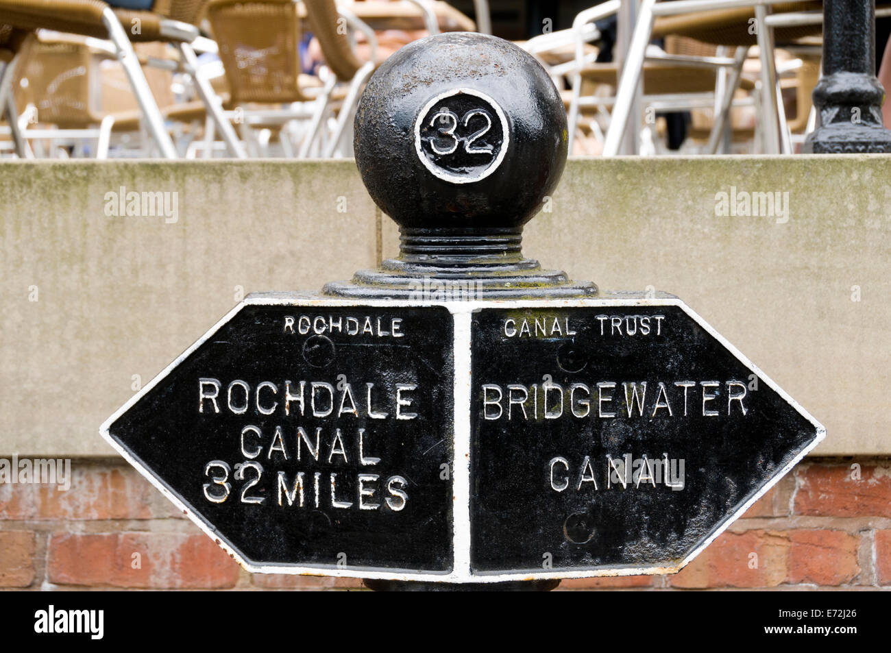 Sign at the junction of the Rochdale and Bridgewater canals, Castlefield, Manchester, England, UK. - Stock Image