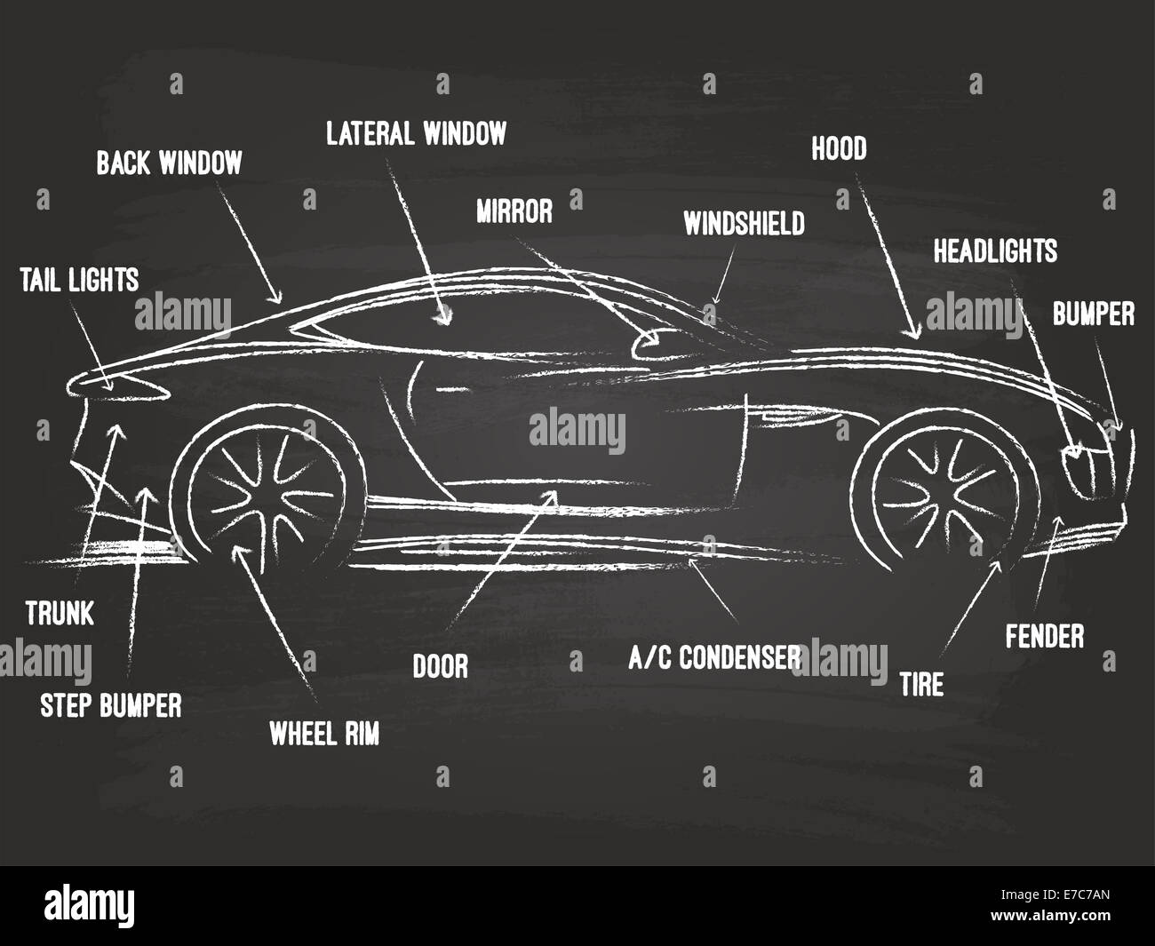 Car Parts Sketch On Blackboard Stock Photo: 73413277 - Alamy