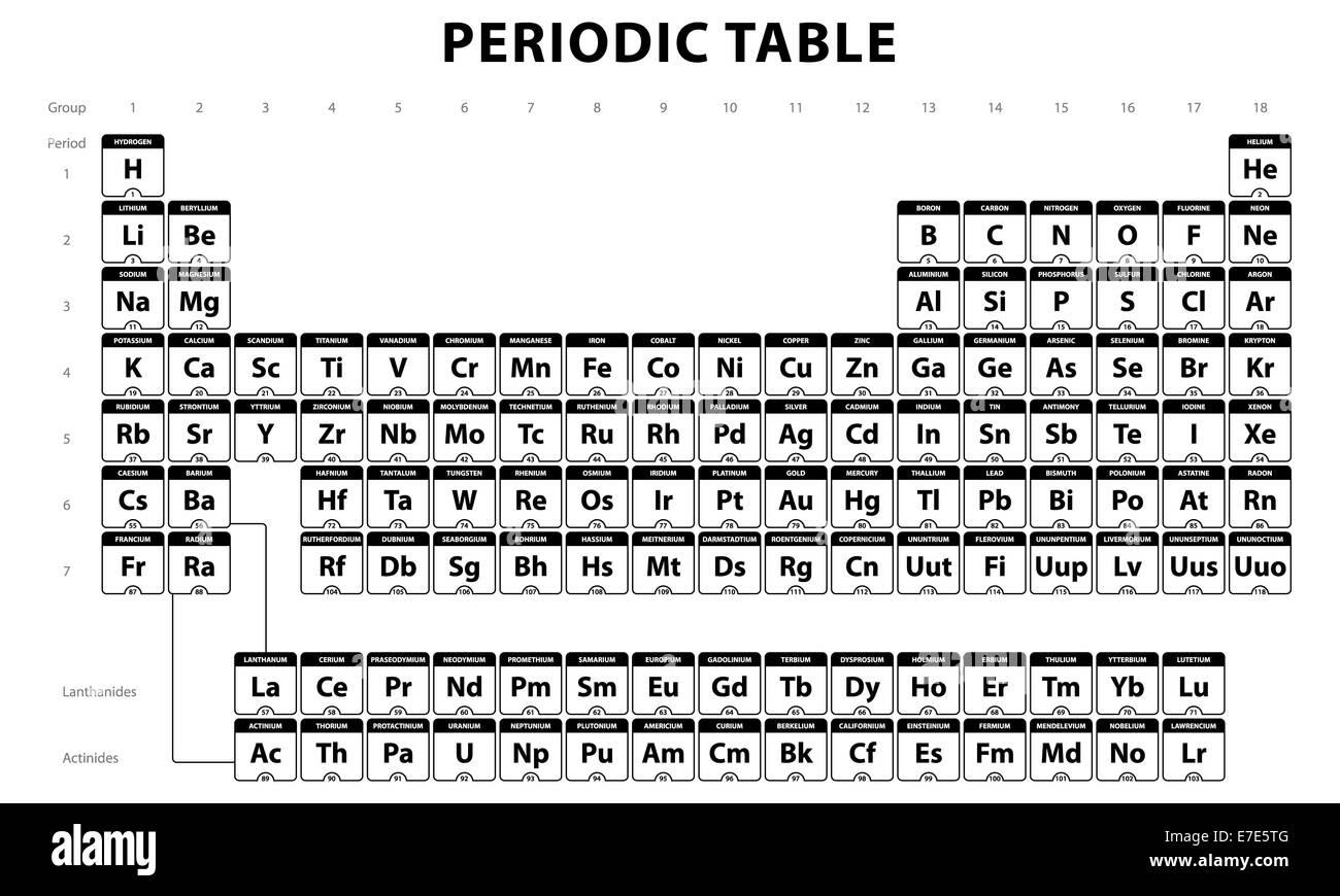 Superior Periodic Table   Stock Image