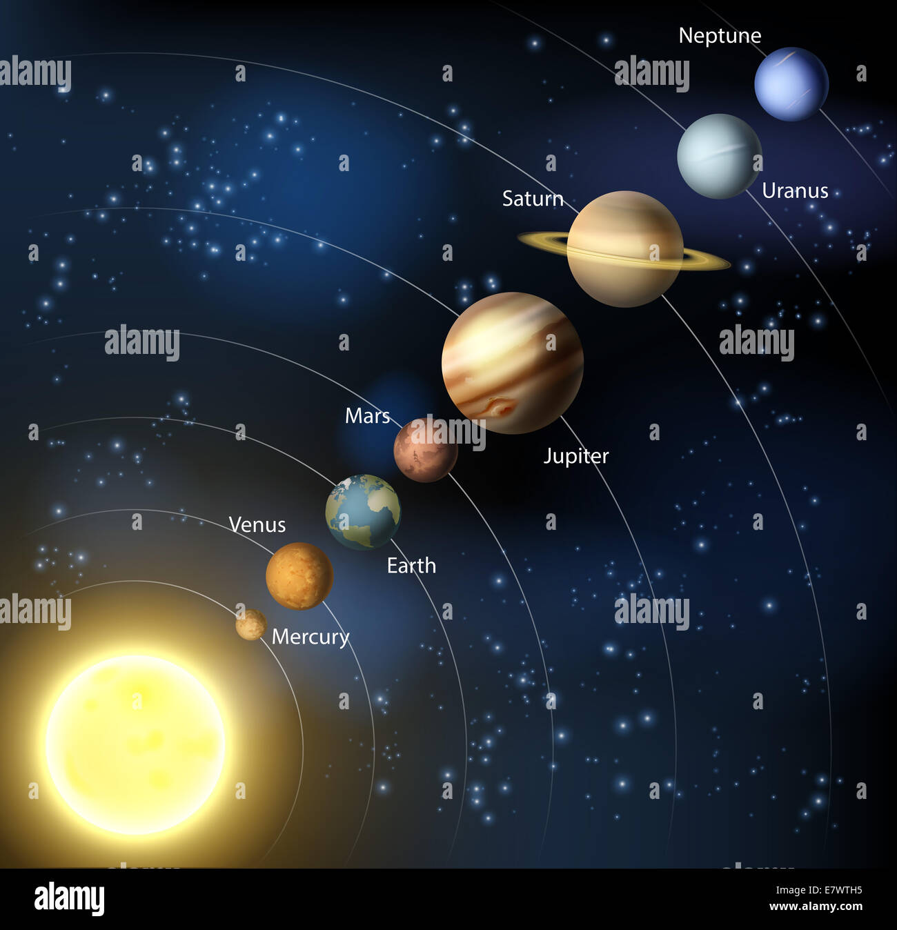 Solar system illustration of the planets in orbit around for Disegno 3d free