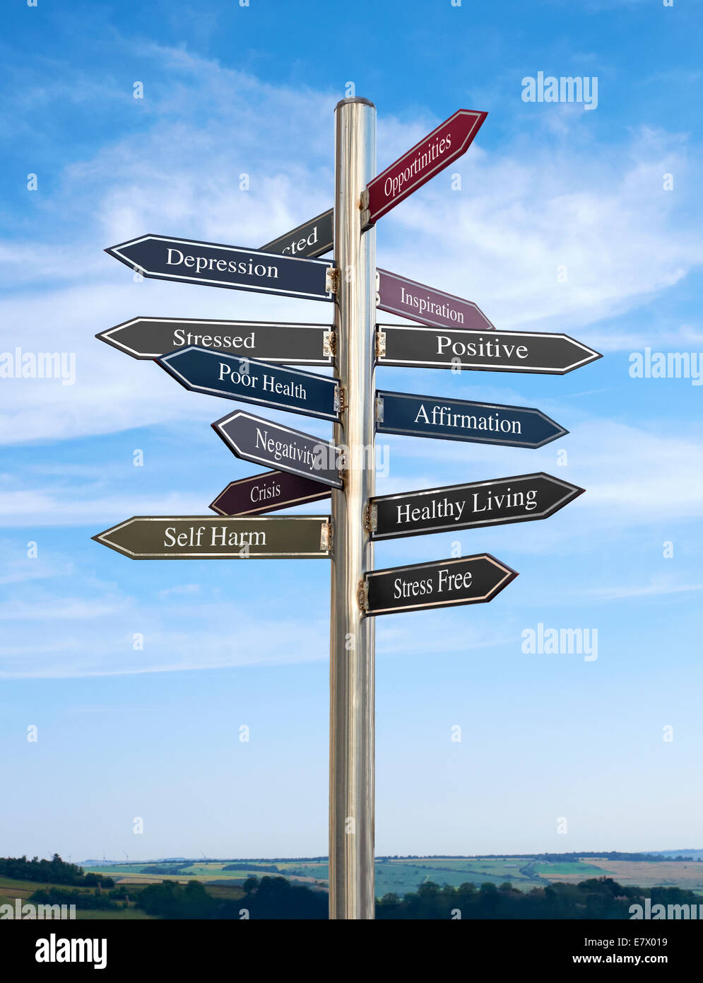 Positive Going in the right direction, Signpost concept. - Stock Image