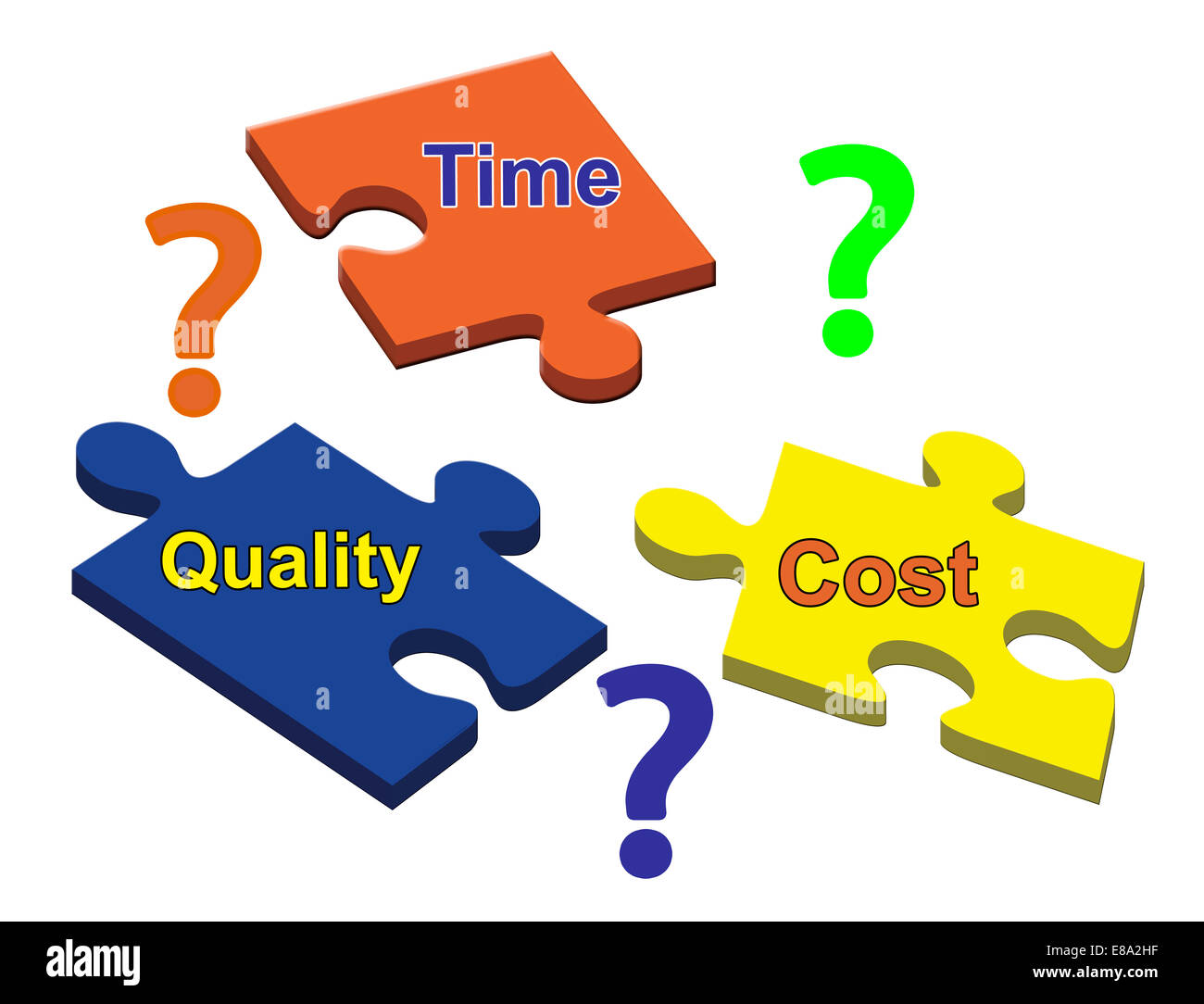 Time, Cost, Quality Concept - Stock Image