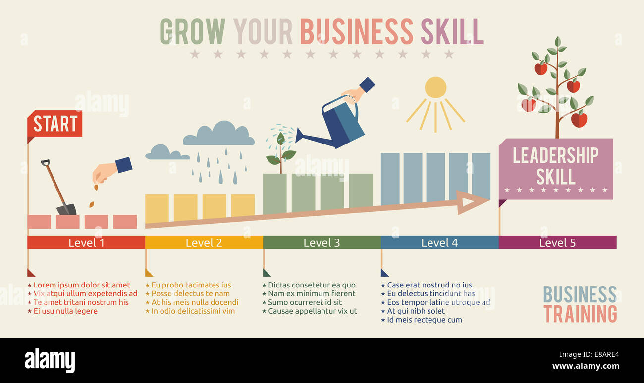 Growth business skill infographics flat design template. Business training - Stock Image