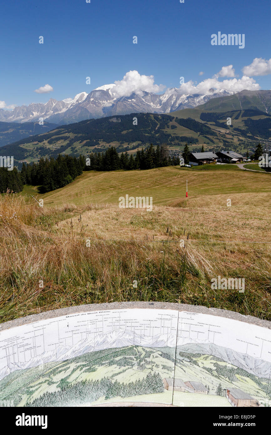 Viewpoint indicator in the Alps. - Stock Image