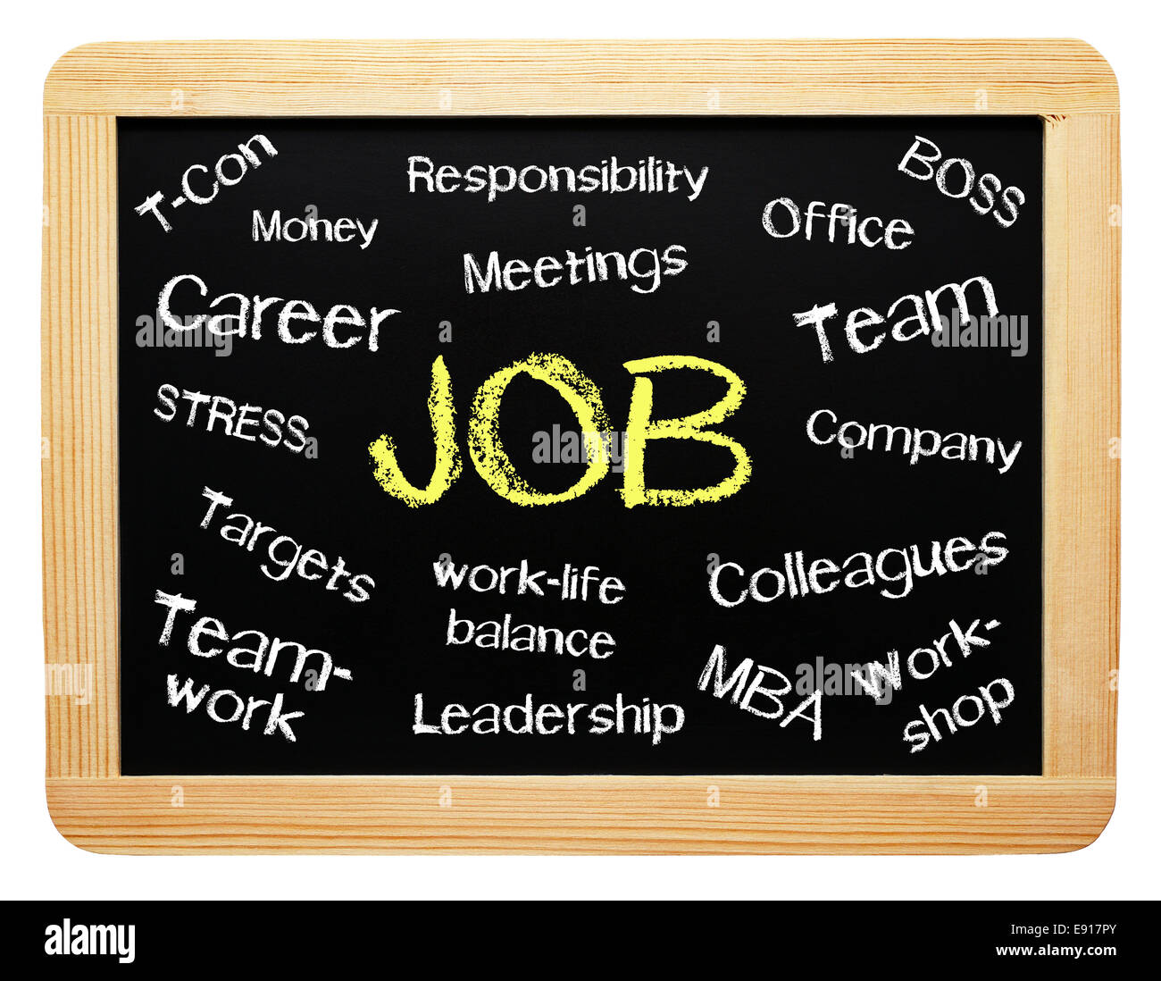 JOB - Business and Success Concept Stock Photo