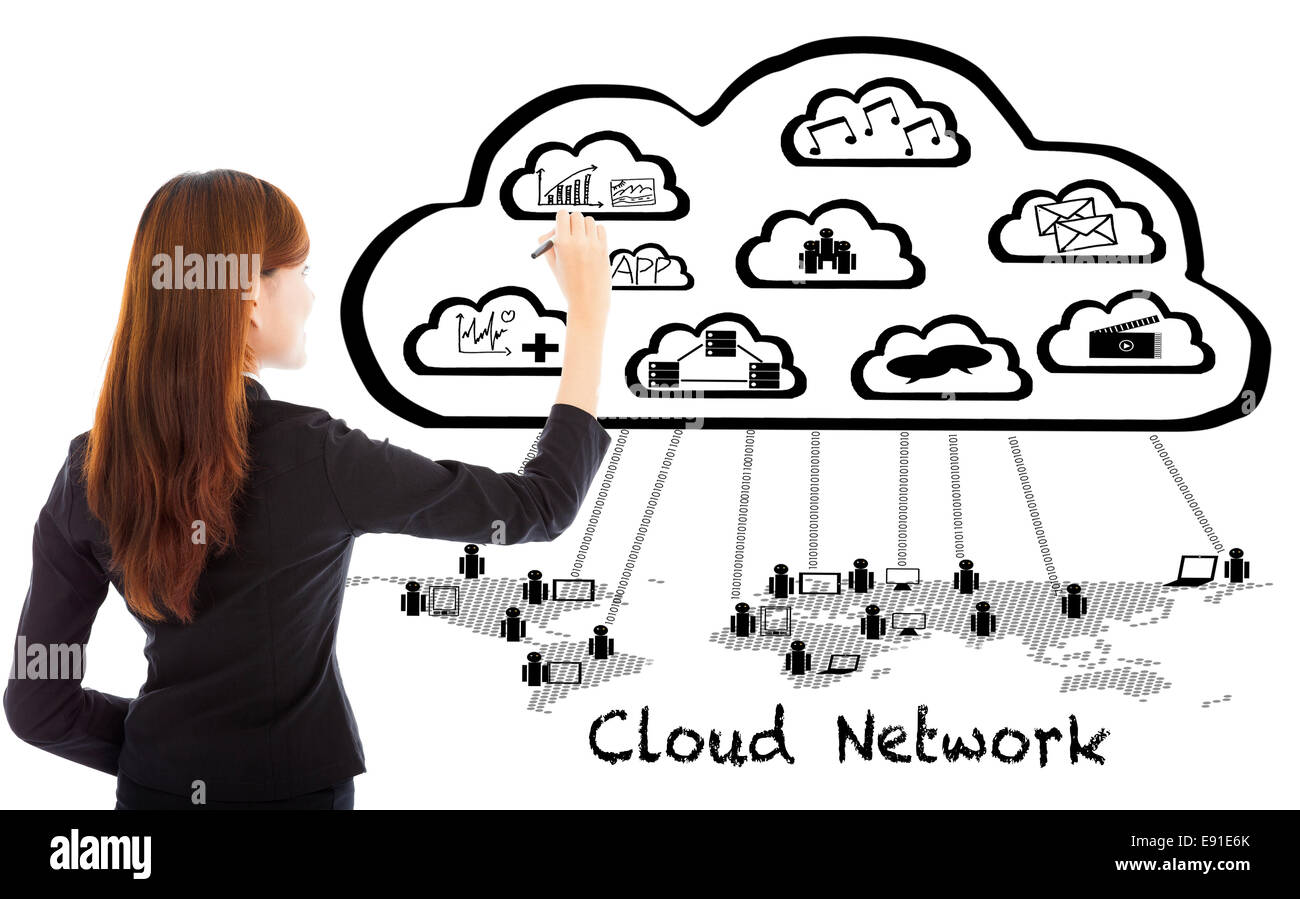 Business woman drawing a  global cloud computing applications.isolated on white Stock Photo