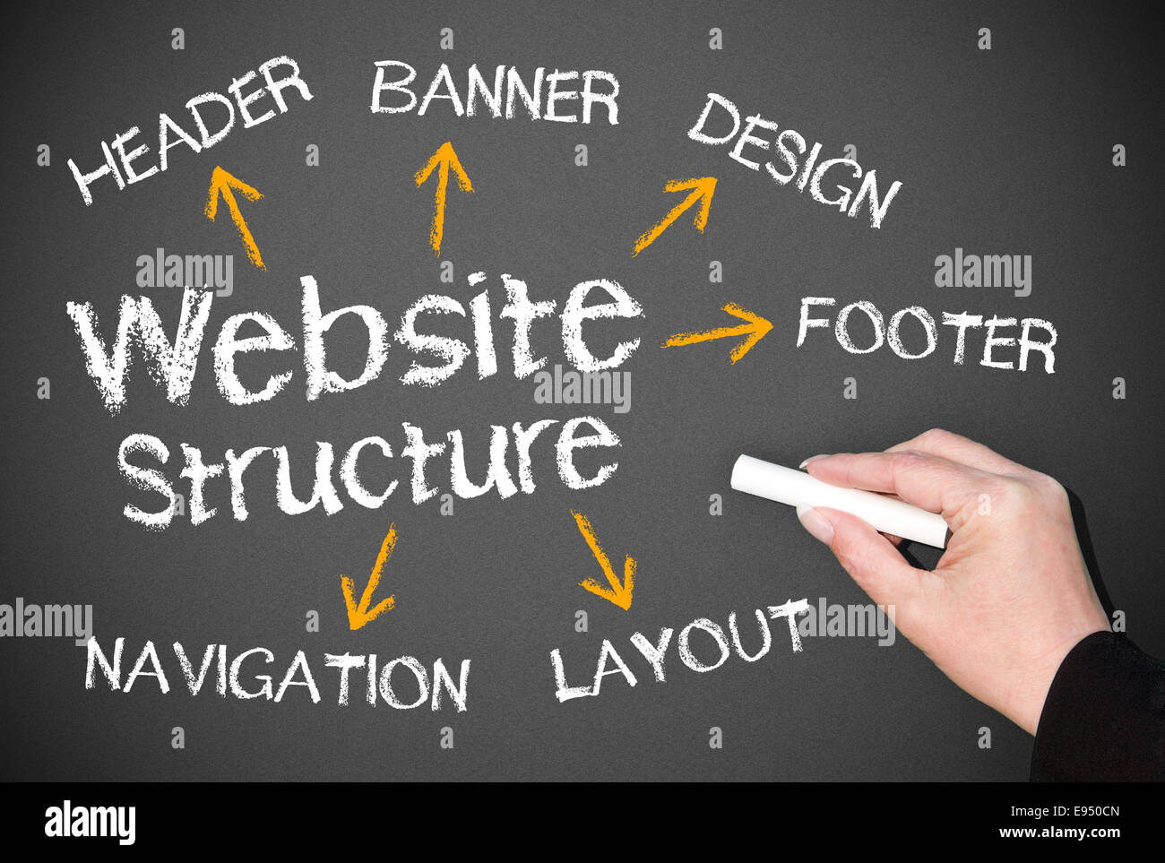 Website Structure - Stock Image