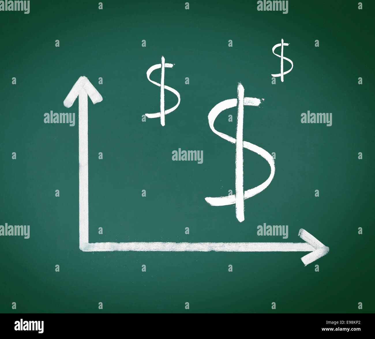 Dollar Signs with two geometrical axes showing in chalk on a green chalkboard - Stock Image