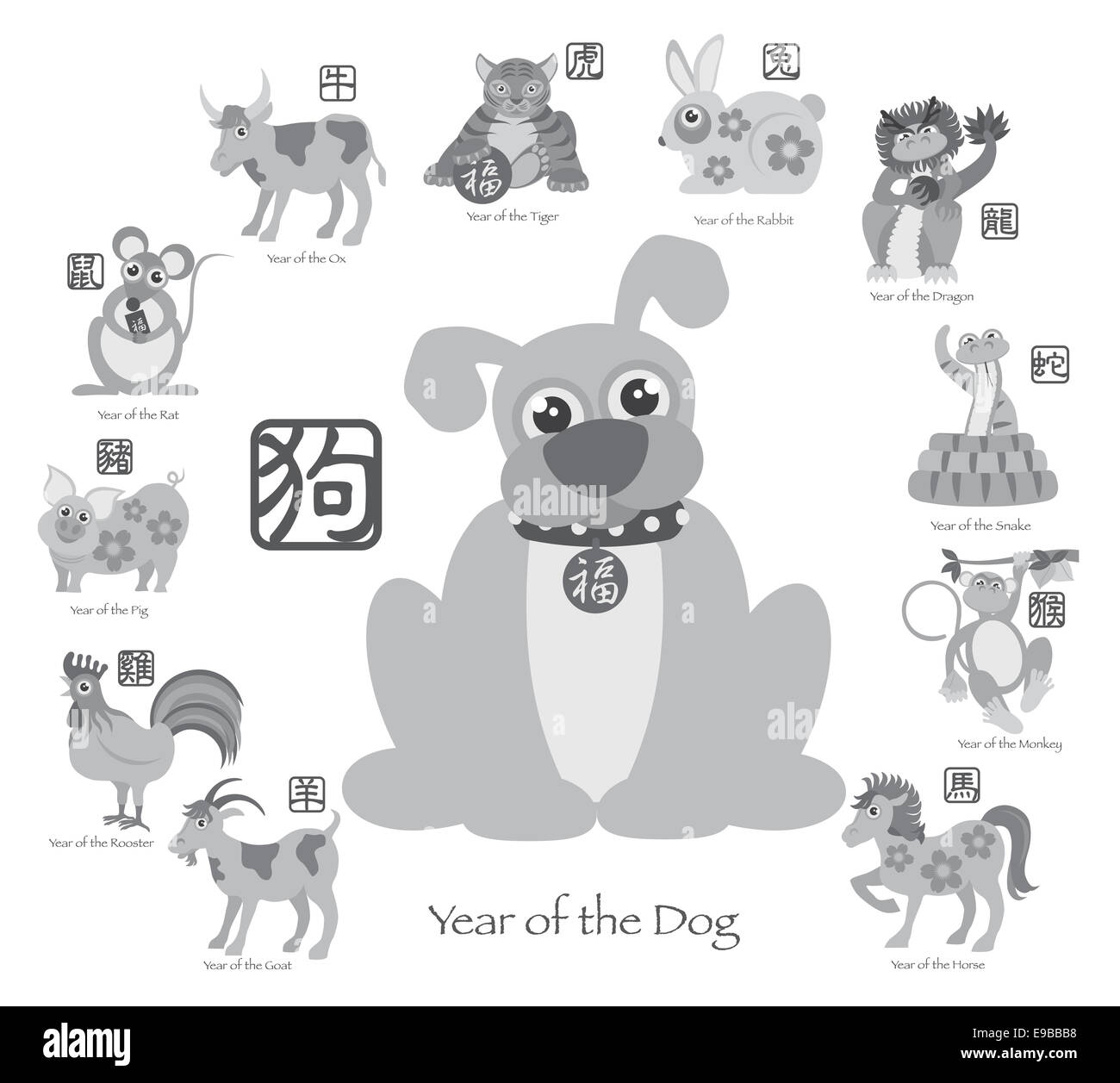 Chinese New Year Of The Dog With Twelve Zodiacs With Chinese Symbol