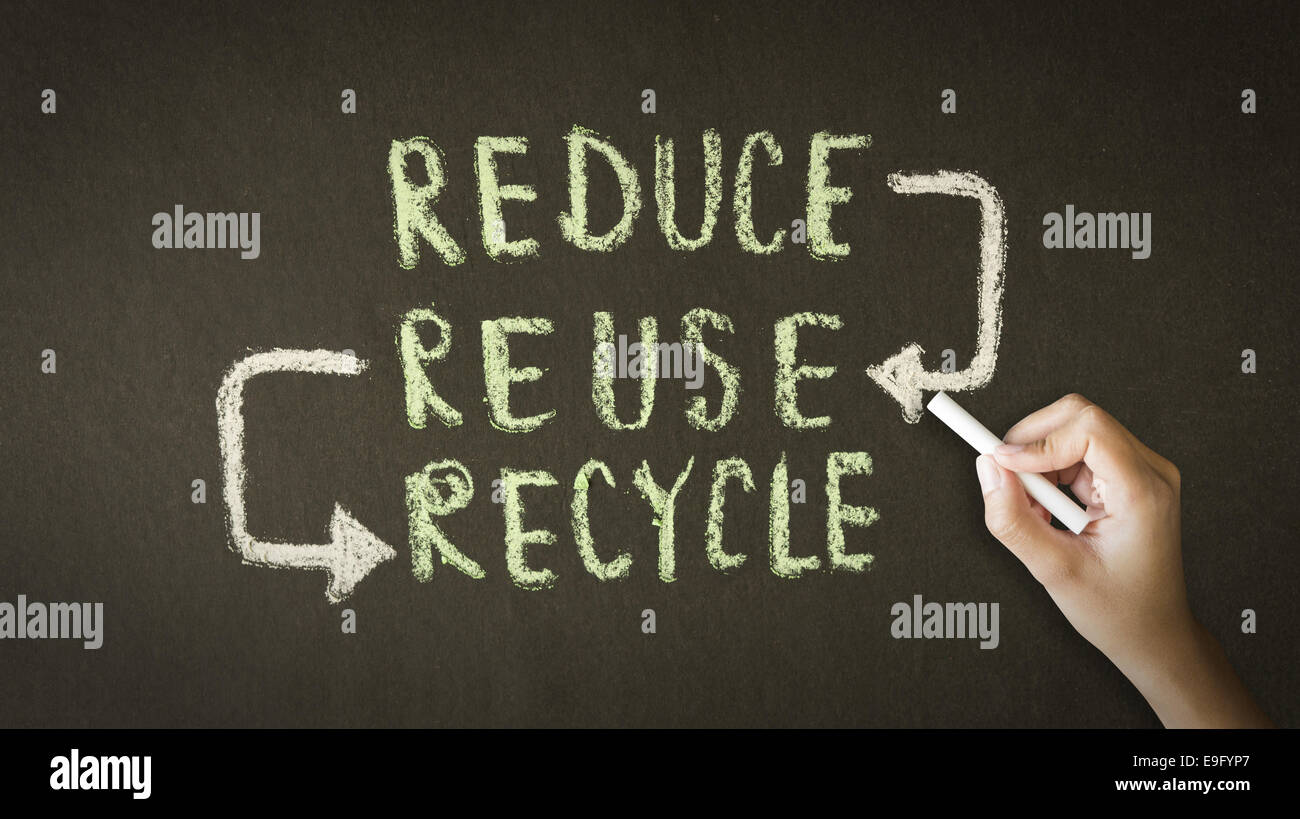 Reduce, Reuse, Recycle Chalk Drawing - Stock Image