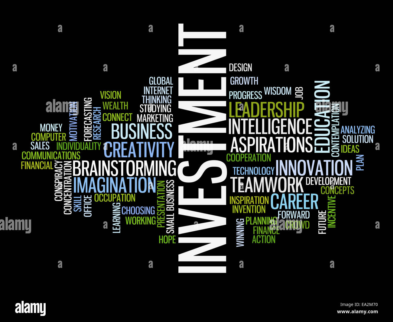 Investment strategy concept word cloud - Stock Image