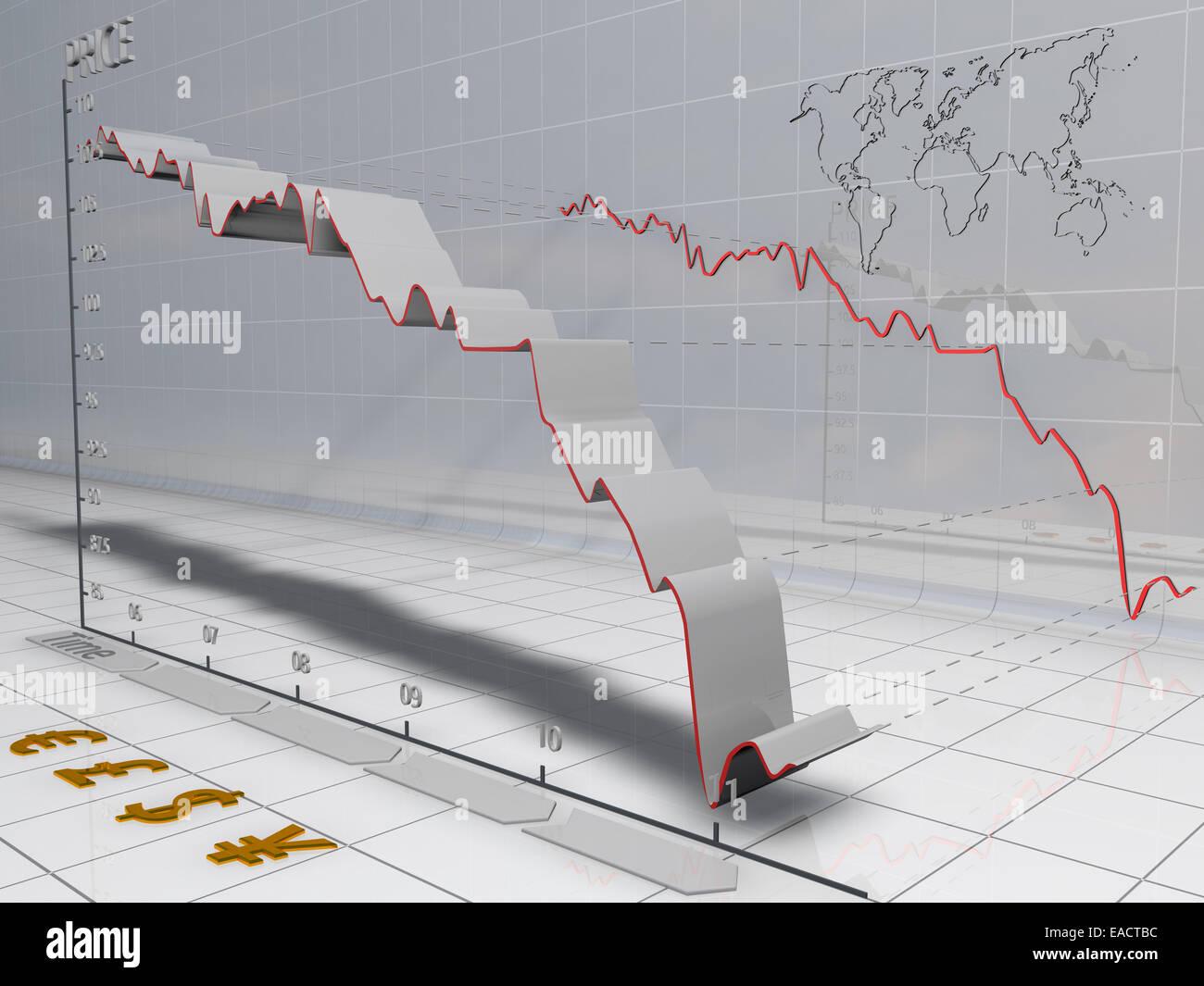 Bearish financial chart. - Stock Image