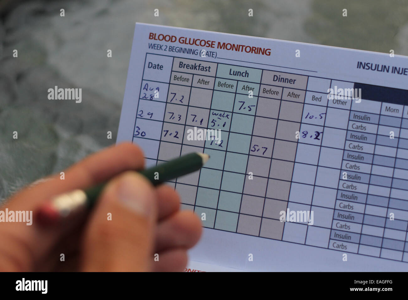 Keeping Track Of Blood Sugar Stock Photos Keeping Track Of Blood