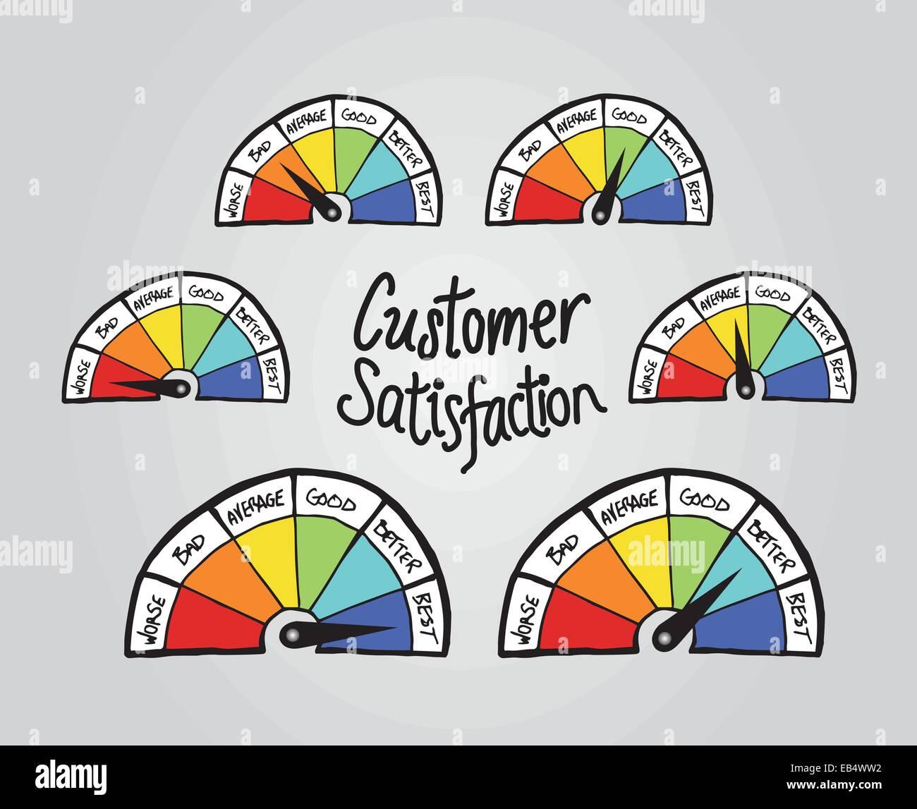 Customer satisfaction illustrations - Stock Vector