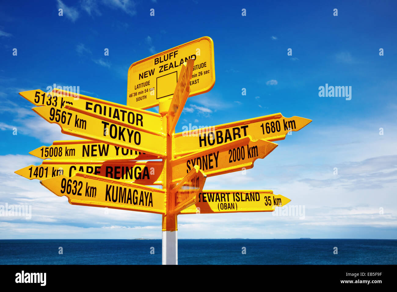 Signpost in the Stirling Point, Bluff, New Zealand.  Most southern mainland point of New Zealand - Stock Image