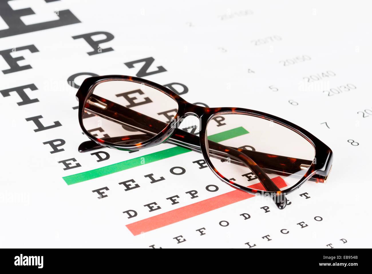 Prescription sunglasses on the eye chart background Stock Photo