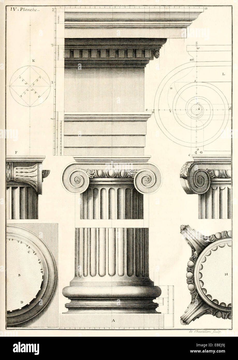 Ionic order by Claude Perrault, French Renaissance architect illustration. See description for more information. - Stock Image