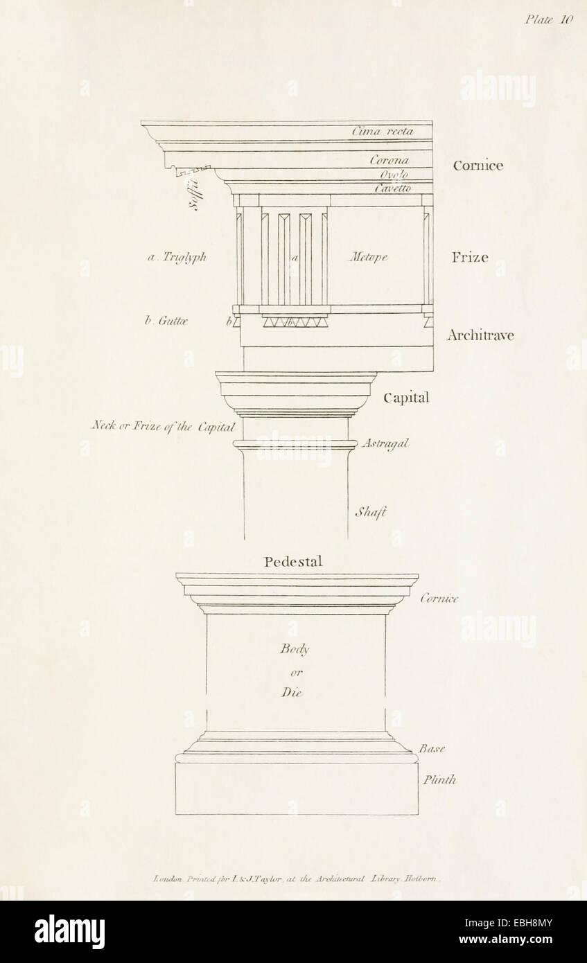 Tuscan order entablature, column and plinth. See description for more information. - Stock Image