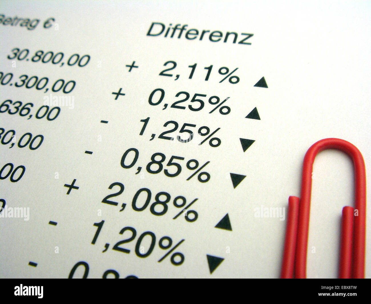 market values and red paper clip - Stock Image