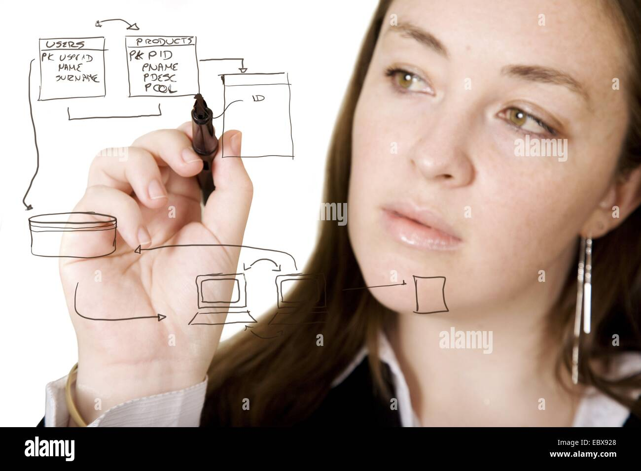 young woman drawing a workflow diagramm on a glass pane in front of her with a pen - Stock Image