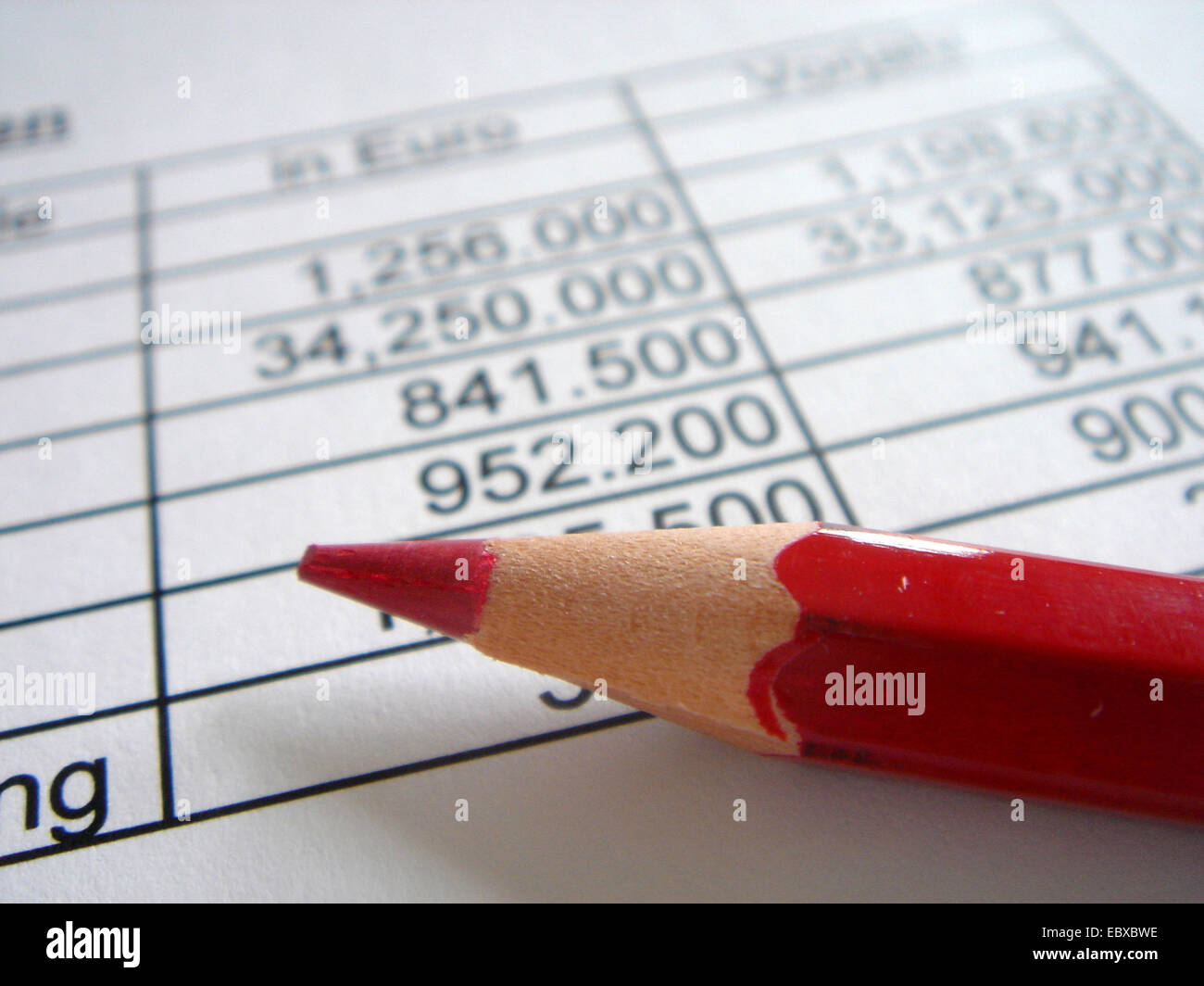 red pencil lying beside a balance sheet - Stock Image
