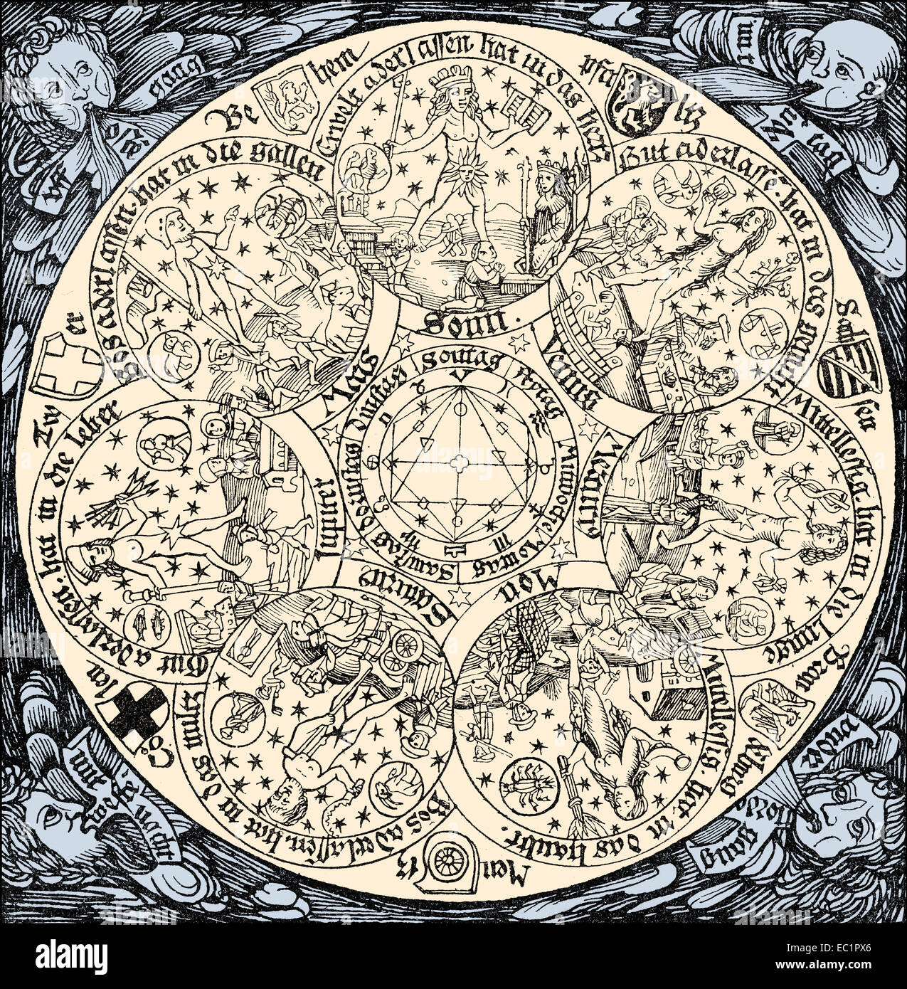 The Seven Planets, c. 1480, Astrological diagram showing the seven planets and the rotating around the earth, - Stock Image