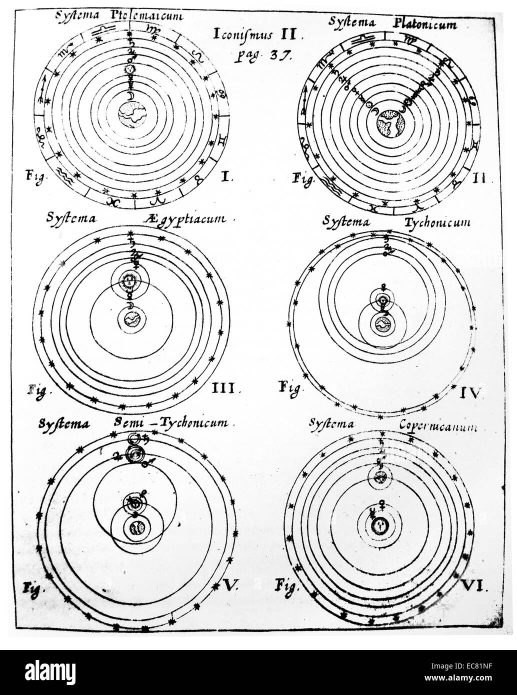 Cosmic Systems from Ptolemy to Copernicus. Dated 18th Century - Stock Image