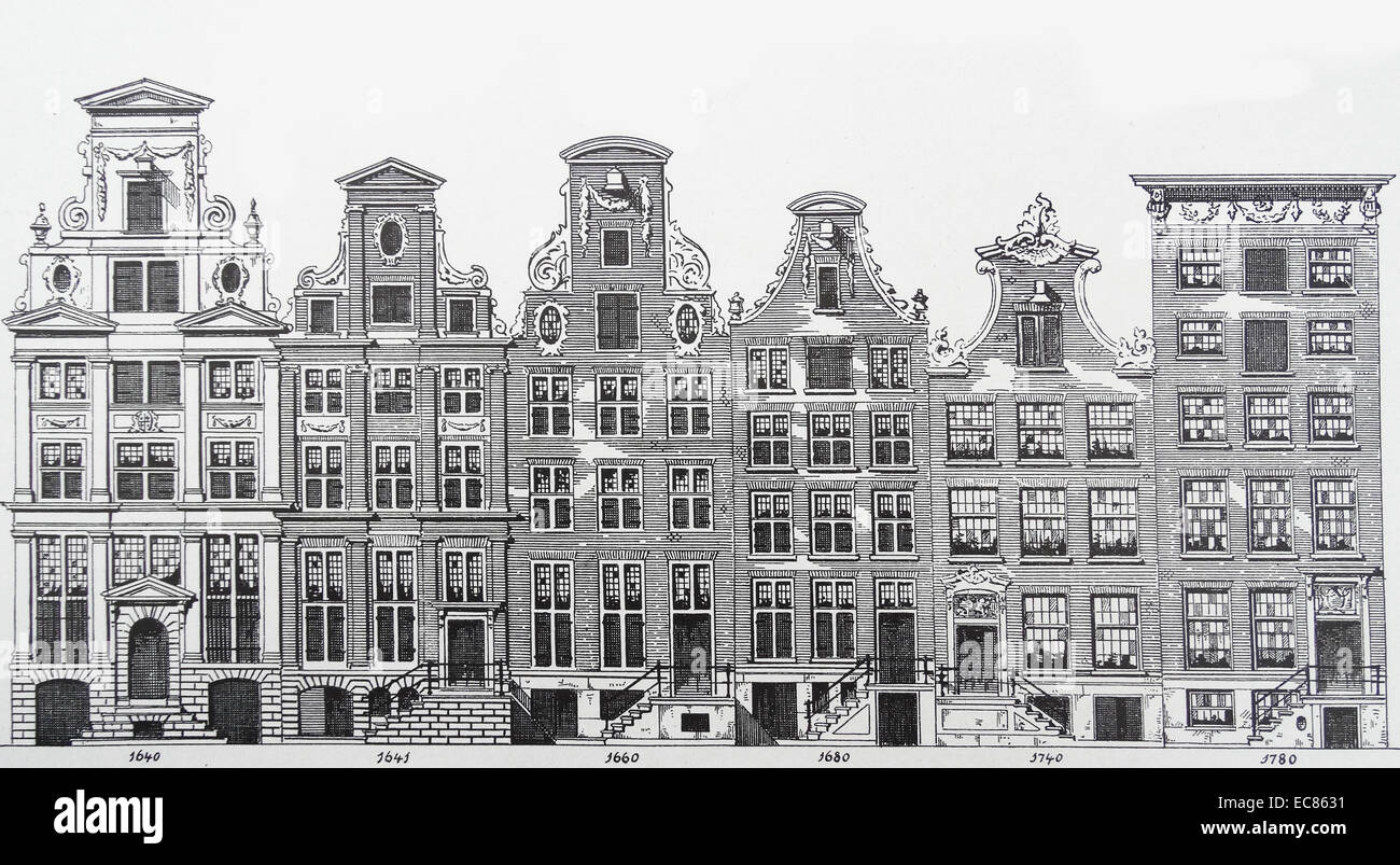 Drawing showing architectural transition of styles of houses from 1640 - 1780 - Stock Image