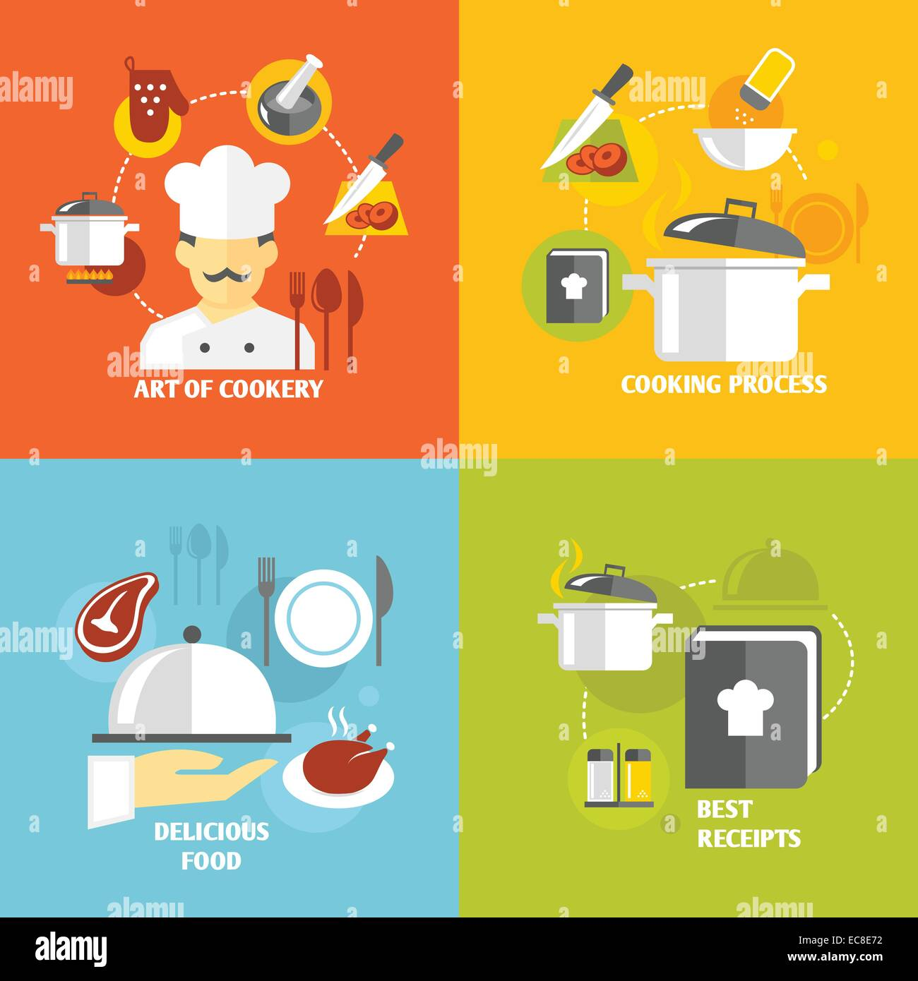 Art of cookery cooking process delicious food best recipes