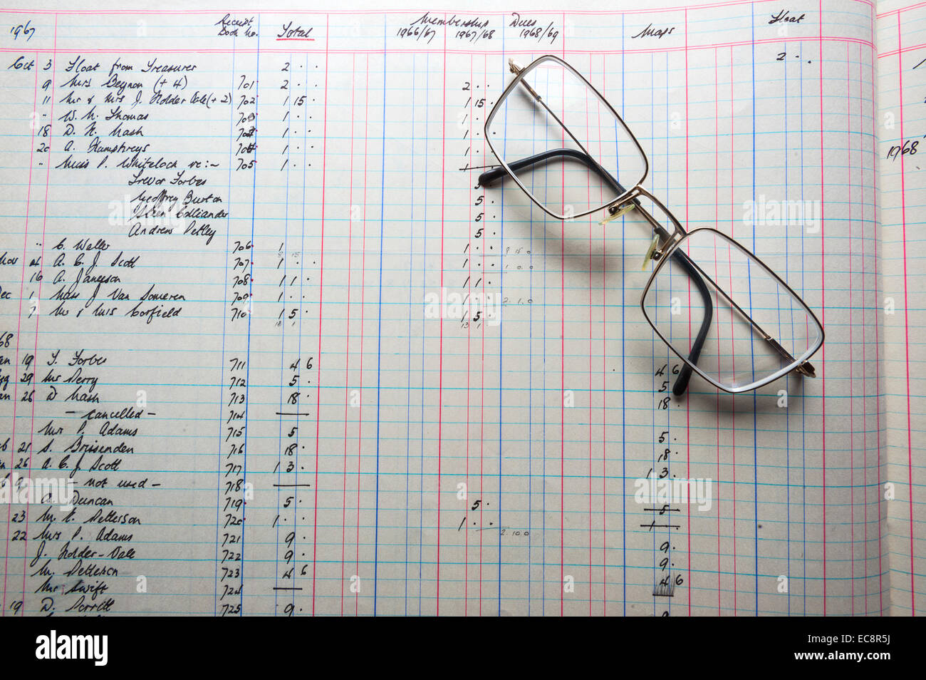 An old accounts ledger, handwritten figures in pounds shillings and ...